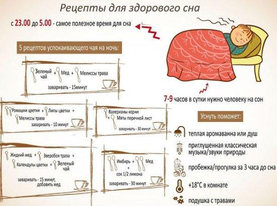 Рецепты для здорового сна
