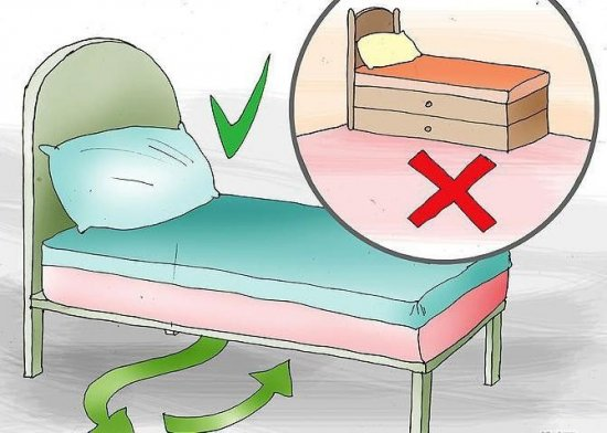Правильный выбор кровати