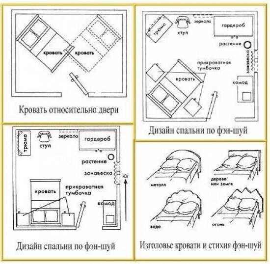Спальня по фэншуй