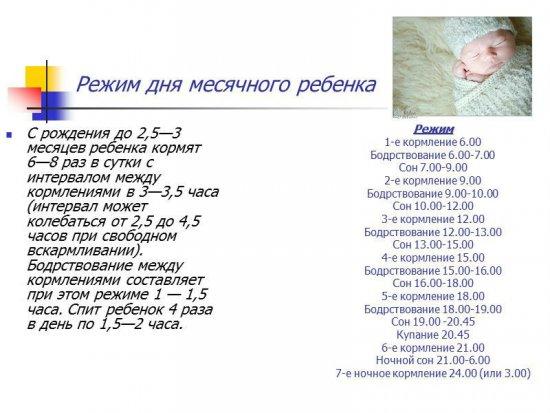 Режим ребенка в 1 месяц